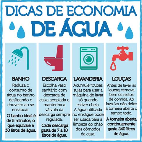 dicas-de-economia-de-agua