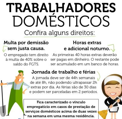 trabalhadores-domesticos